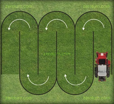 The zero turn mower cutting pattern allows you to have a clean cut without driving back and forth the area